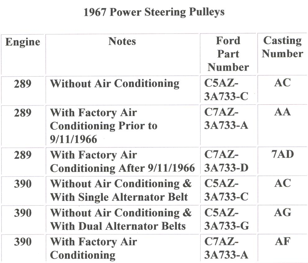 Pulley - Power Steering - 289 / 390 - w/ A/C - AC - Used ~ 1967 Mercury Cougar / 1967 Ford Mustang - 23847