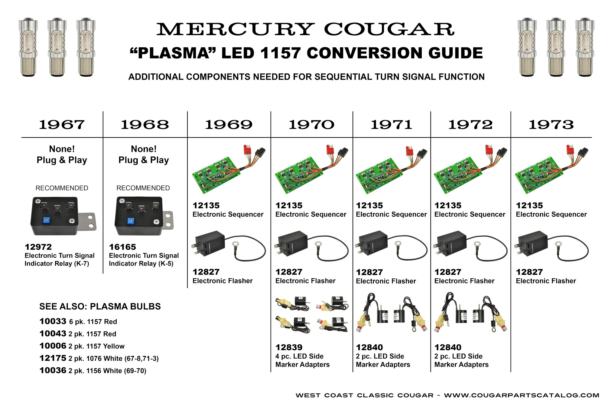 1969 Cougar Turn Signal Wiring Diagram | Wiring Library